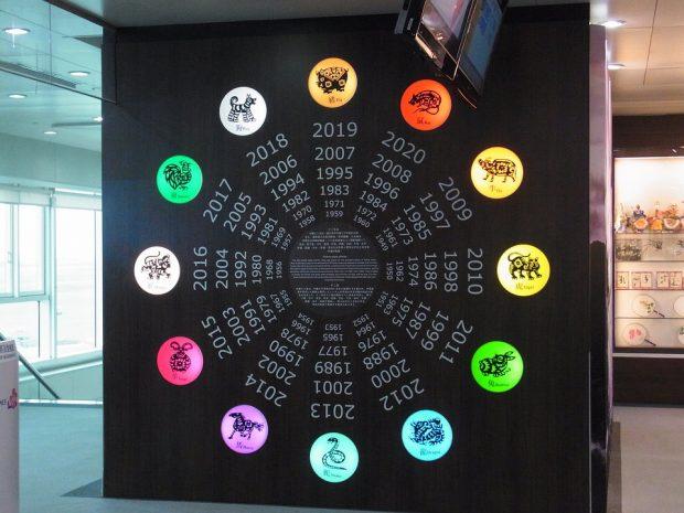 zodiac-signs-250718_960_720