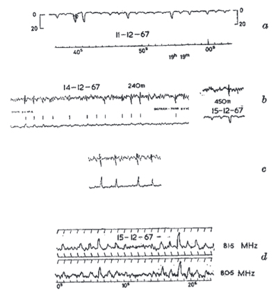 Gráficos del primer púlsar en el estudio de Bell Burnell y Hewish (1968).