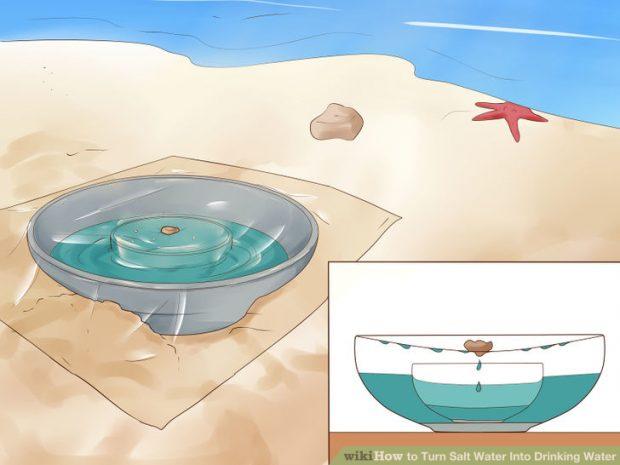 Esquema del sistema para purificar agua de mar por evaporación. Imagen de WikiHow / CC.