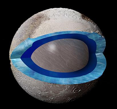 Representación de un corte de Plutón. La capa de azul claro es la corteza helada, y la de azul oscuro es el océano interior. Imagen de Pam Engebretson / UCSC.