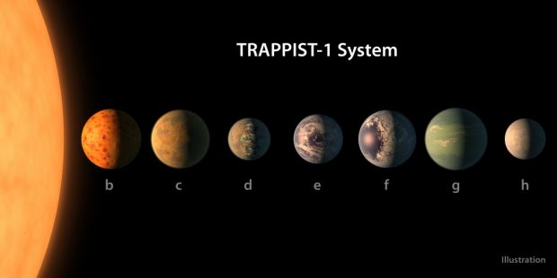 Ilustración del sistema TRAPPIST-1. Imagen de NASA/JPL-Caltech.