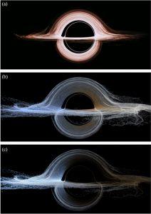 Tres versiones de la imagen del agujero negro para la película 'Interstellar' según Kip Thorne y sus colaboradores. La inferior es la más realista; la superior es más simplificada y próxima a lo que se mostró en la pantalla. Imagen de James et al, Classical and Quantum Gravity.