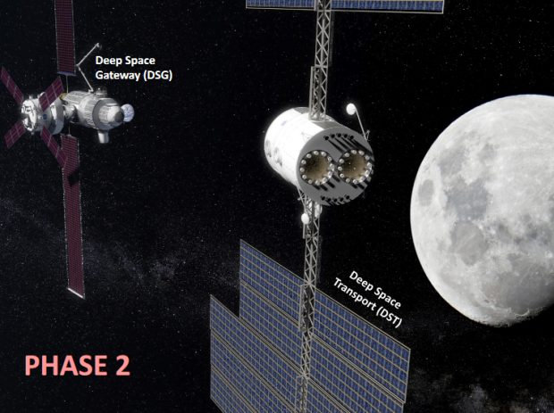 Ilustración de la estación lunar DSG y la lanzadera marciana DST. Imagen de NASA.