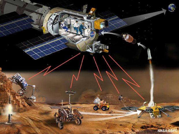 Concepto para una exploración de Marte por telepresencia desde un hábitat en órbita. Imagen de NASA.