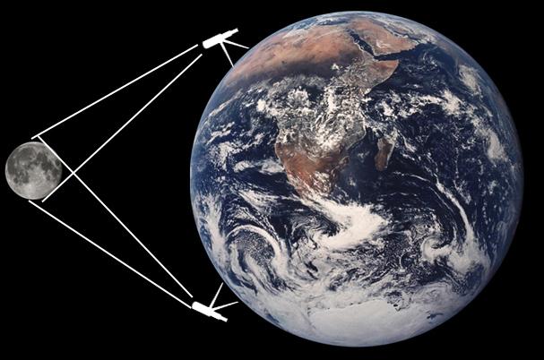 Imágenes de la Tierra y la Luna de la NASA. Gráfico de elaboración propia.