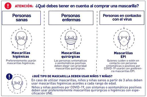 Recomendaciones del Ministerio de Consumo sobre mascarillas.