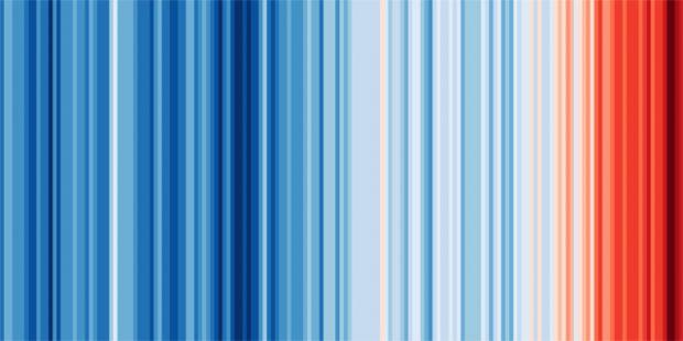 Gráfica calentamiento