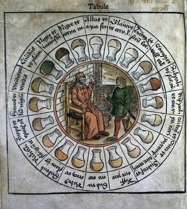 Rueda de orina medieval que se utilizaba para la realización de uroscopias