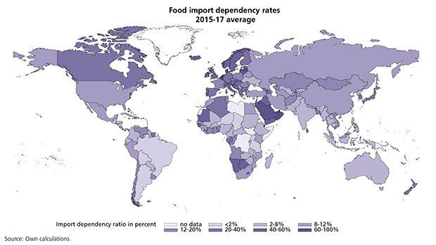 Dependencia de importaciones de alimentos por países en 2015-17 según datos de la FAO.