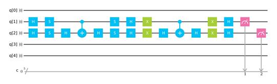 Uso dos cubits del ordenador cuántico de IBM para encontrar un número de teléfono en una lista de 4.