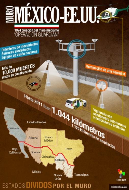 infografxamuromexico-us519x900.jpg_1768332115
