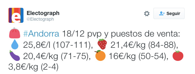 Fruta-Andorra