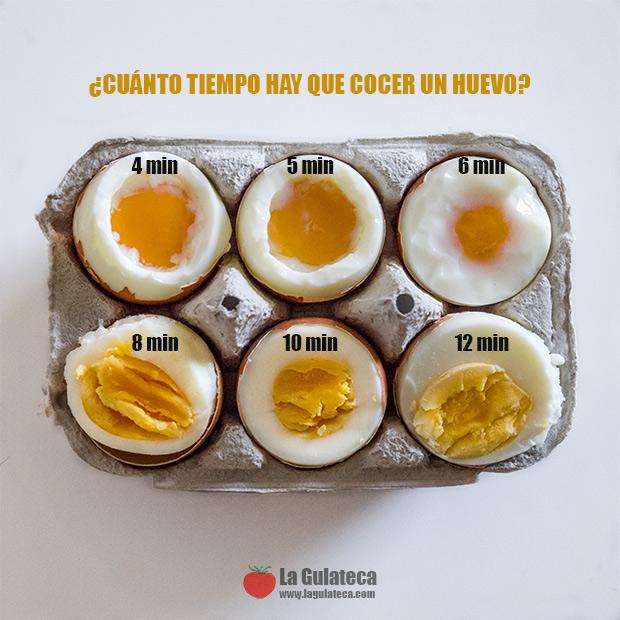 C mo y cu nto hay que cocer un huevo trucos para for Como se cocinan los percebes