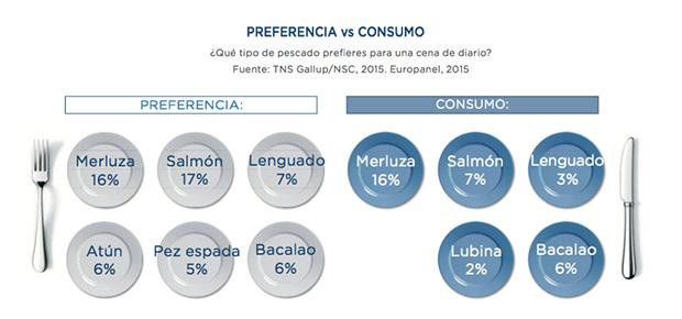 Consumo-pescado-04