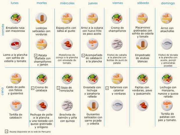 El sistema para organizar los men s semanales de toda la for Menus faciles y sanos