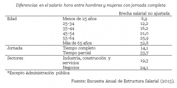 QUEREMOS QUE TODOS LOS DÍAS SEAN 8 DE MARZO!! TABLA-620x311
