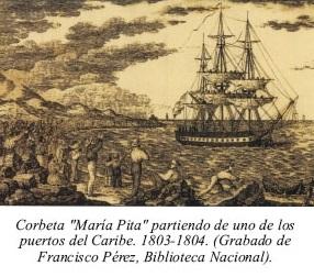 Corbeta María Pita