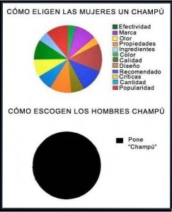 champu_hombres_mujeres