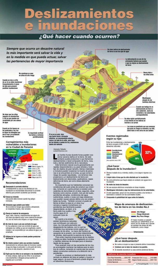 (Deslizamientos e inundaciones. Antonio Salado. La Prensa)