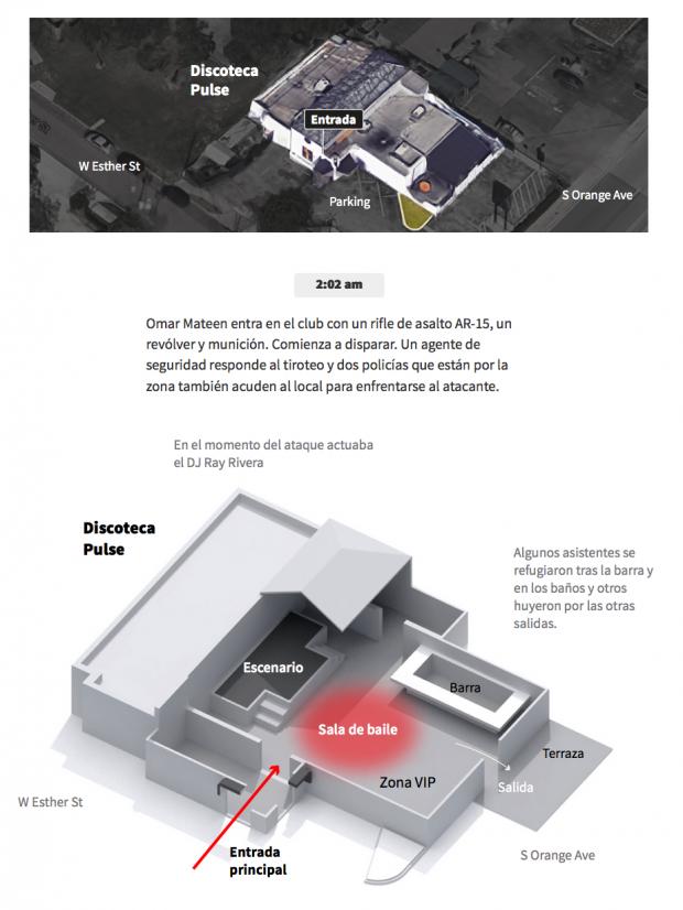 (Gráficos de Univisión. +1 para Mariano Zafra, Amaya Verde, Javier Figueroa y Luis Melgar)