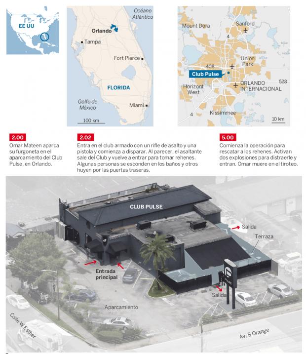 (Crónica visual del atentado de Orlando. elpais.com)