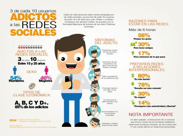 (Ilustración con datos sobre redes sociales. Oscar Aguilar)