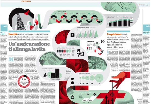 (Infografía: Paula Simonetti. © La Repubblica )