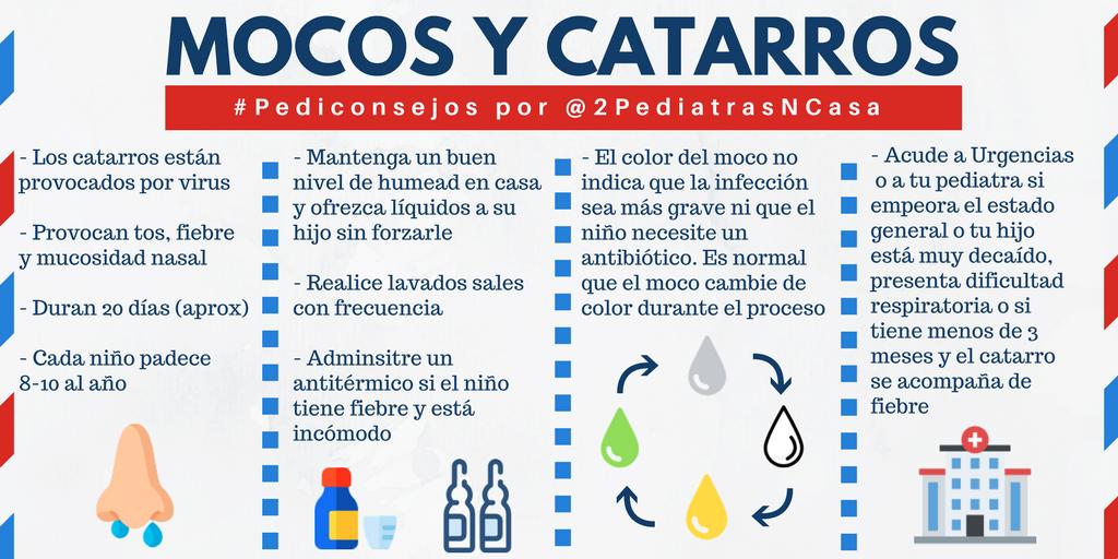Mocos y Catarros-2.png