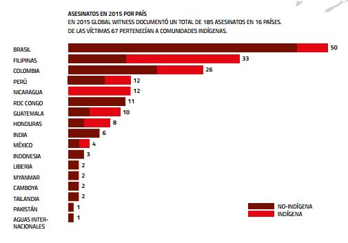 http://cdnb.20m.es/sites/47/2016/06/Asesinatos.jpg