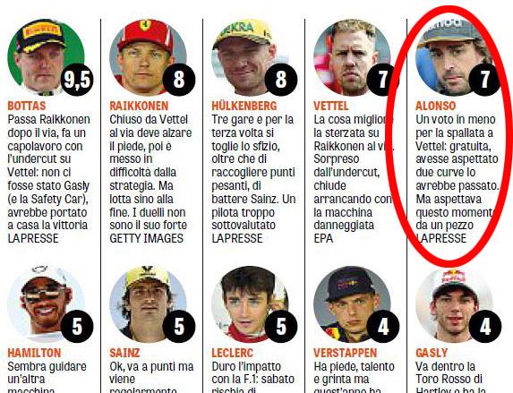 """Gazzetta dello Sport: """"¿Por qué, Alonso"""" ¿por qué"""""""