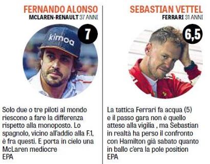 'La Gazzetta' encumbra a Alonso y menosprecia a Vettel