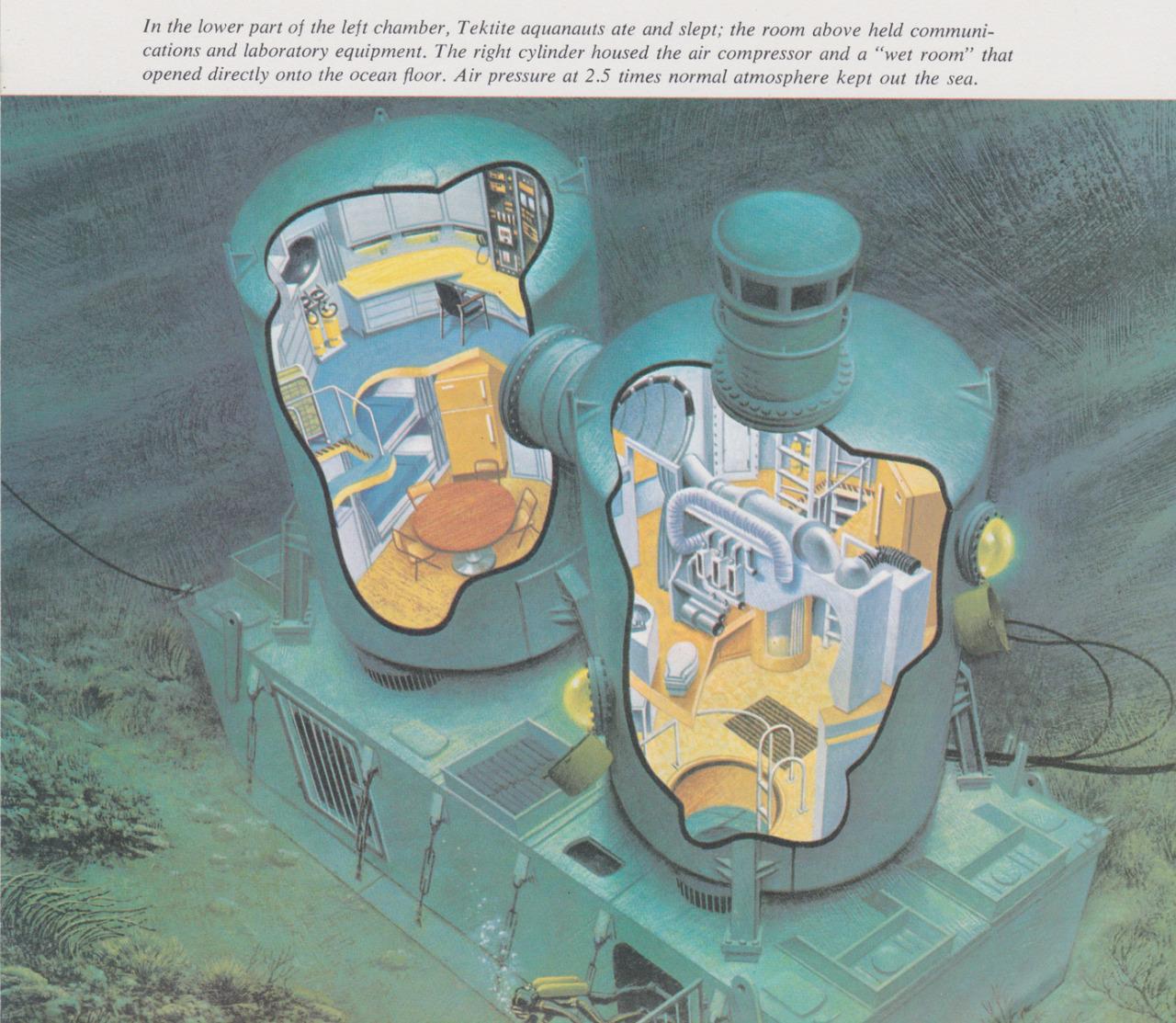 'Tektite', una vivienda acuática - Cutaway World
