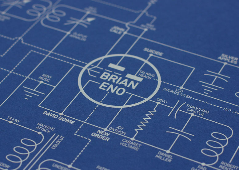 "Detalle de ""Electric Love Blueprint"" © Dorothy"