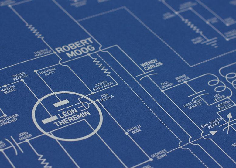 "Detalle de ""Electric Love Blueprint"" © Dorothy"