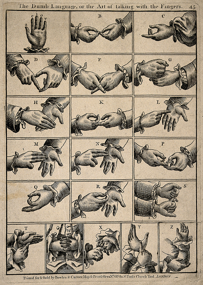 Hands showing the sign language alphabet. Wellcome Collection