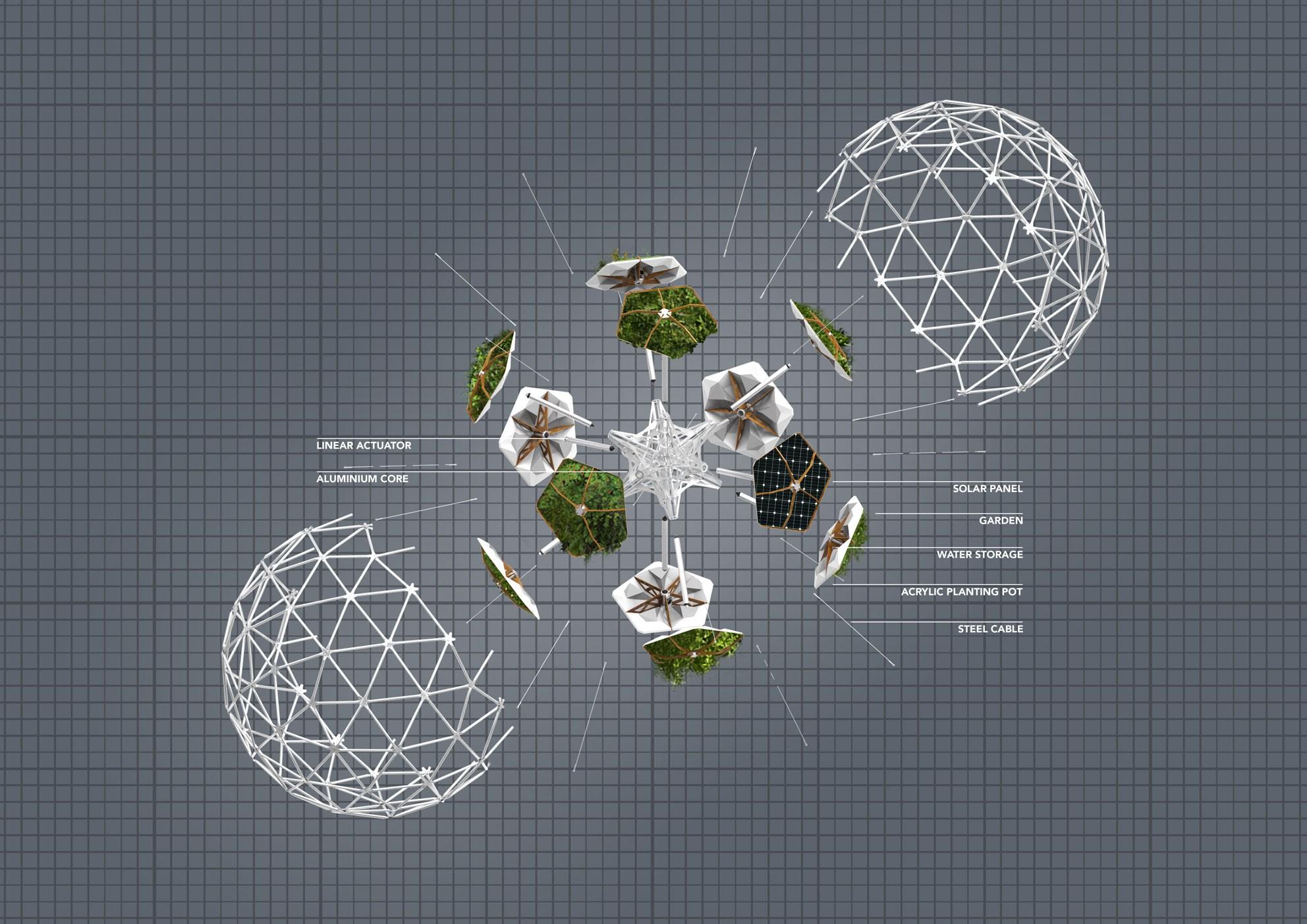 Imagen explicativa del proyecto Hortum Machina B - Foto: www.interactivearchitecture.org