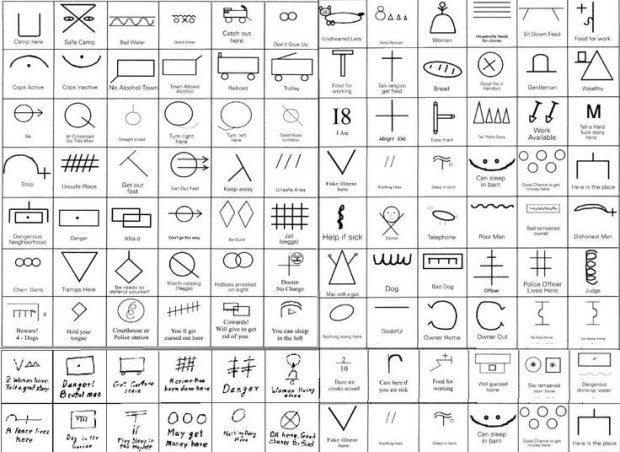 Supuesto alfabeto Hobo que circula por la Red.