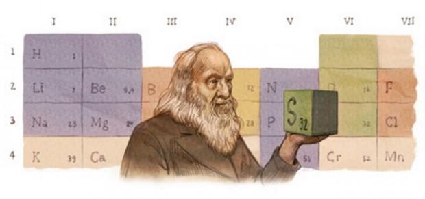Dmitri Mendeléiev y la mano negra que evitó que ganase el Premio Nobel de Química