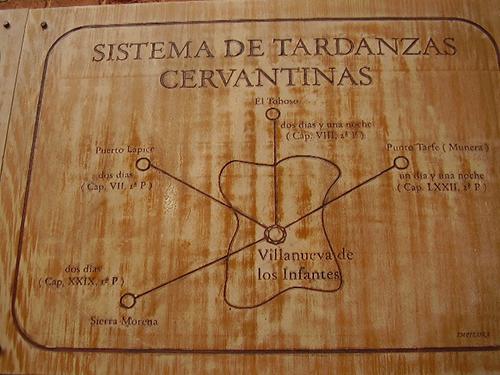 En qué lugar de La Mancha, de cuyo nombre no quiso acordarse Cervantes, vivía don Quijote