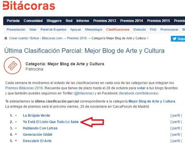Vota al blog 'Ya está el listo que todo lo sabe' en categoría de Cultura de los #Bitácoras16