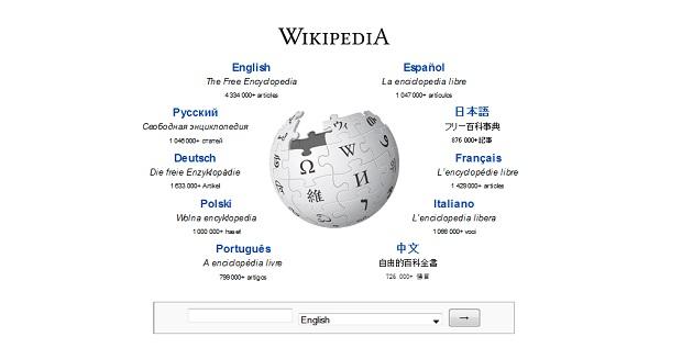 ¿De dónde sacó el nombre la Wikipedia?