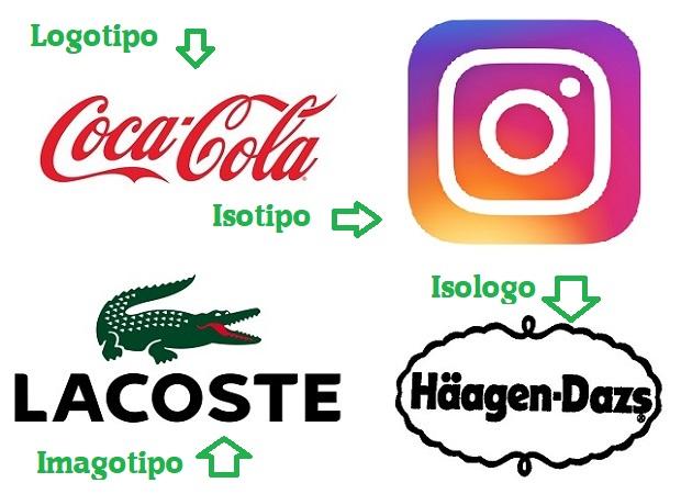 No todos los emblemas de una marca se llaman 'logotipo'; estás son las diferencias