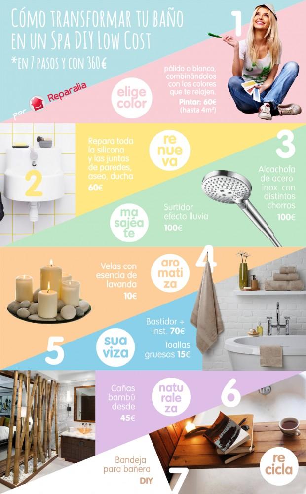 Descubre cómo convertir tu baño en un Spa por muy poco dinero y con un presupuesto que rondaría los 360€, con las ideas de nuestros grandes profesionales del hogar de todos los gremios para que disfrutes más cada día en tu pequeño palacio privado.