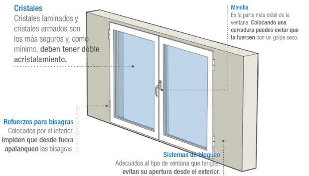 Descubre los sistemas y estrategias de seguridad para reforzar las ventanas de tu casa frente a ataques y robos desde el exterior, con los expertos cerrajeros y cristaleros de HomeServe España