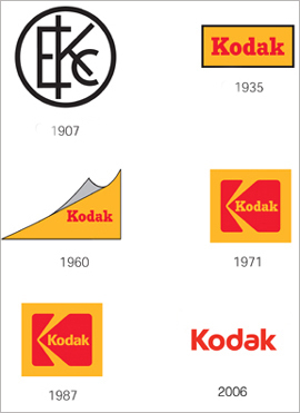 Evolución de los logotipos de Kodak