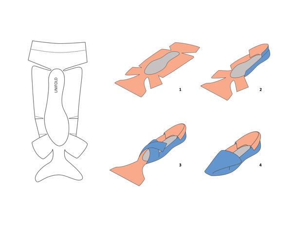 Shoe - Unifold