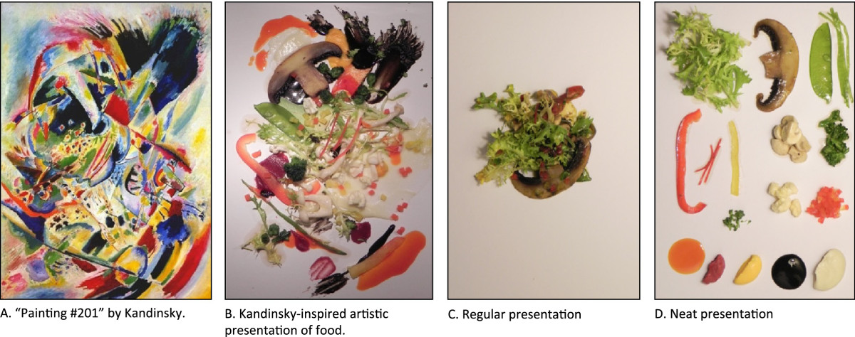 A taste of Kandinsky: assessing the influence of the artistic visual presentation of food on the dining experience