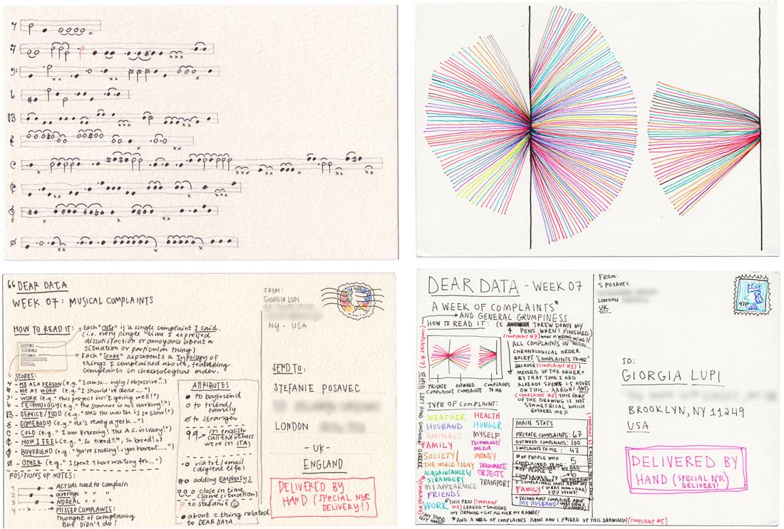 'Complaints' ('Quejas') - 'Dear Data'. Giorgia Lupi/Stefanie Posavec