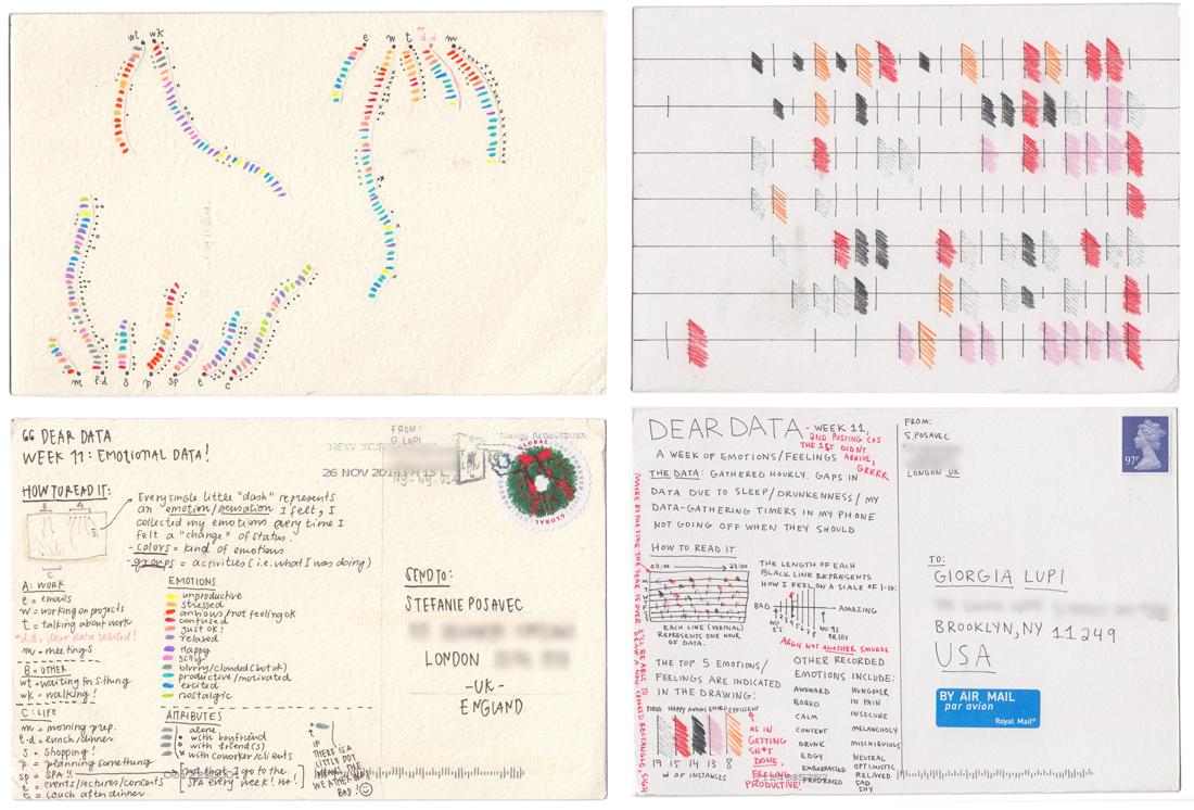 'Emotional Data' ('Datos emocionales') - 'Dear Data'. Giorgia Lupi/Stefanie Posavec