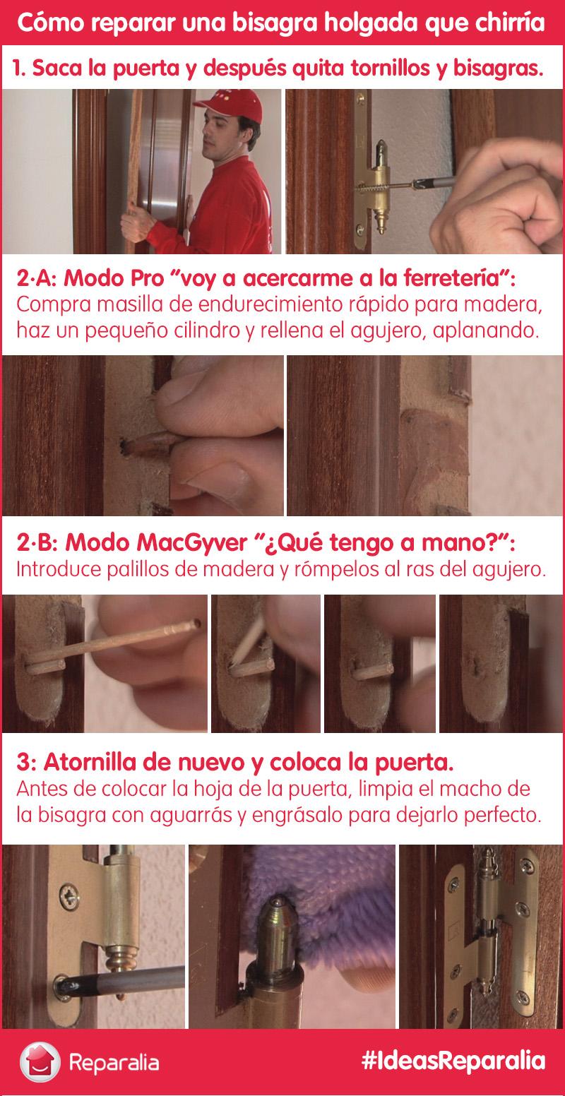 Meme Truco - cómo arreglar bisagras de las puertas - Blog Reparalia